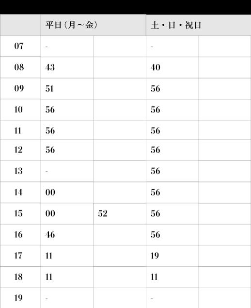 信貴大橋から王寺駅へのバス時刻表